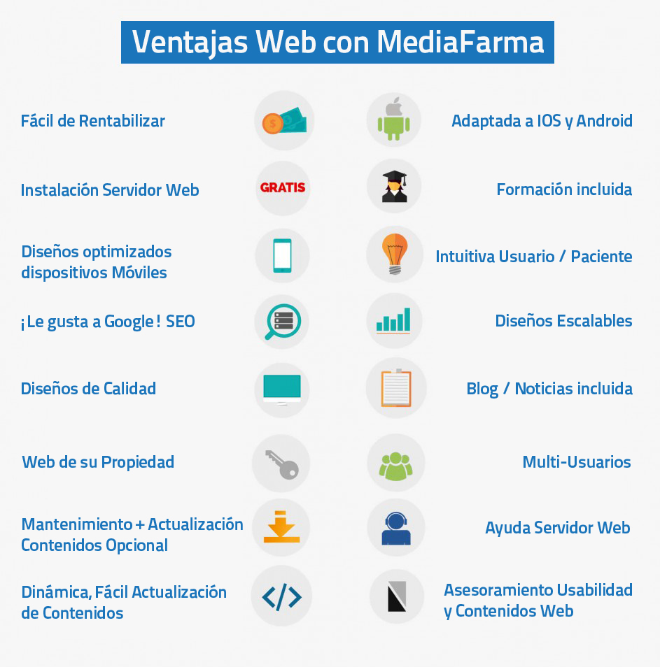 ventajas wordpress mediafarma